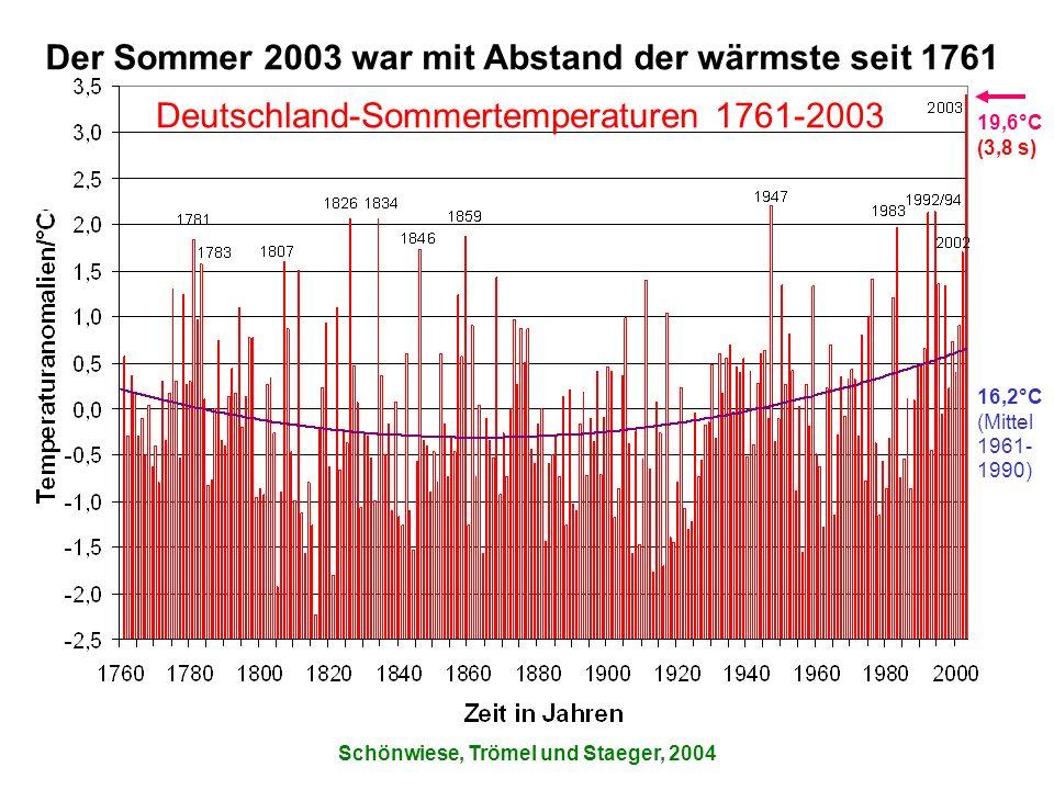 Enorme Schäden und Verluste durch die Hitzewelle 4