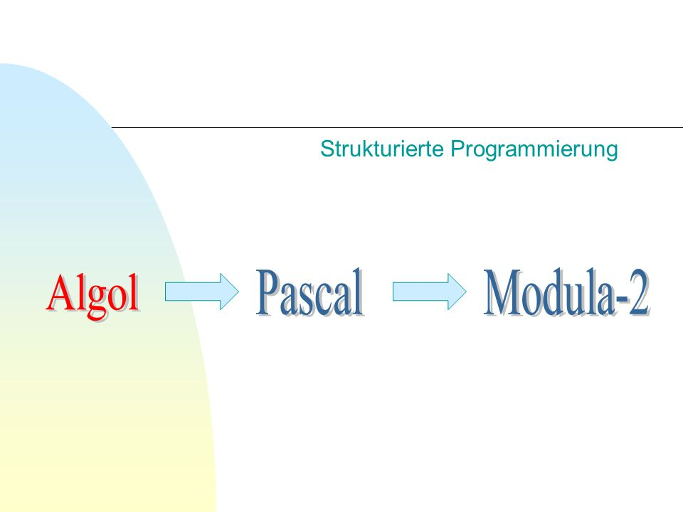 Modula n Entwicklung durch N.
