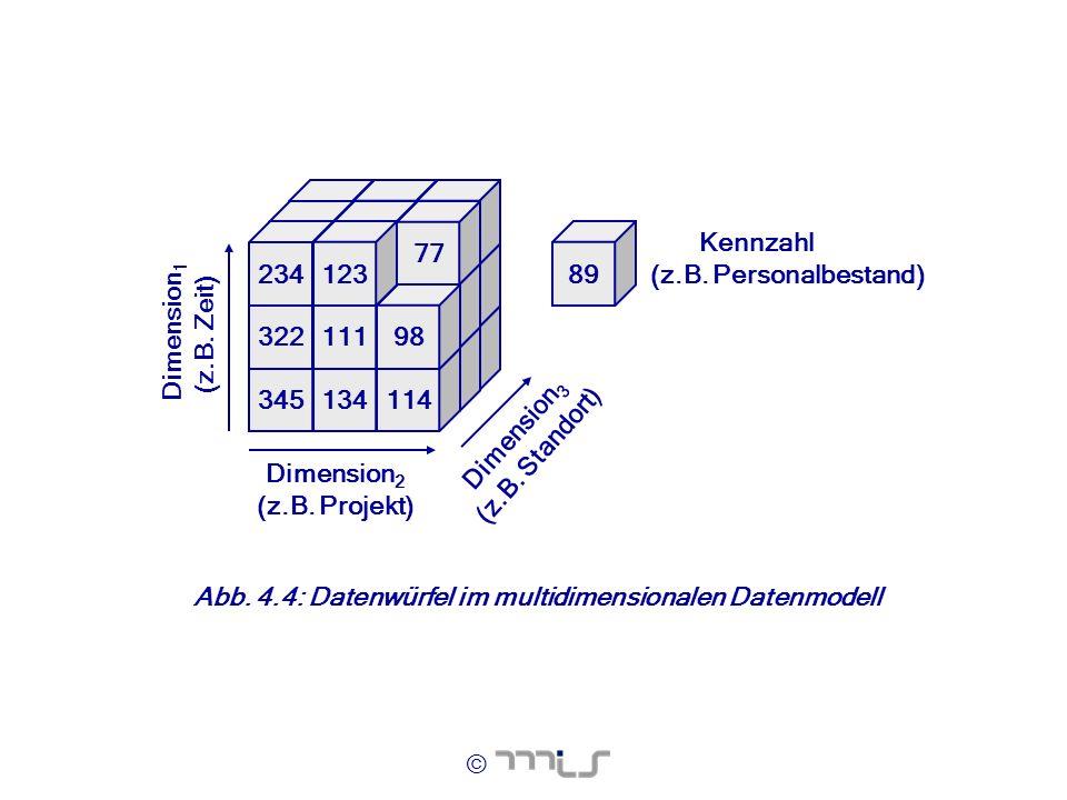© 345134114 32211198 77 23412389 Dimension 3 (z.B. Standort) Dimension 2 (z.B. Projekt) Kennzahl (z.B. Personalbestand) Dimension 1 (z.B. Zeit) Abb. 4
