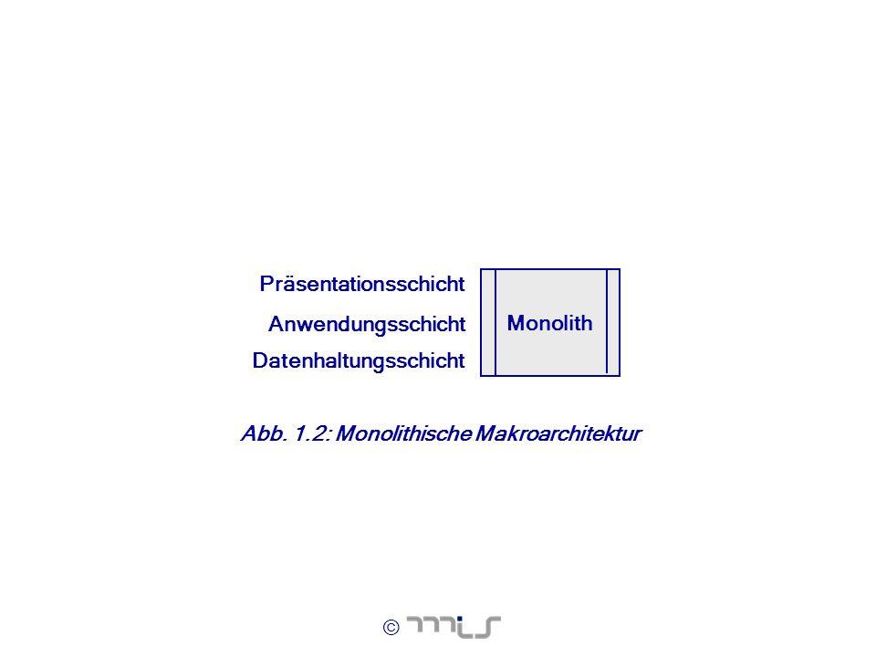 © Abb. 1.2: Monolithische Makroarchitektur Anwendungsschicht Datenhaltungsschicht Präsentationsschicht Monolith
