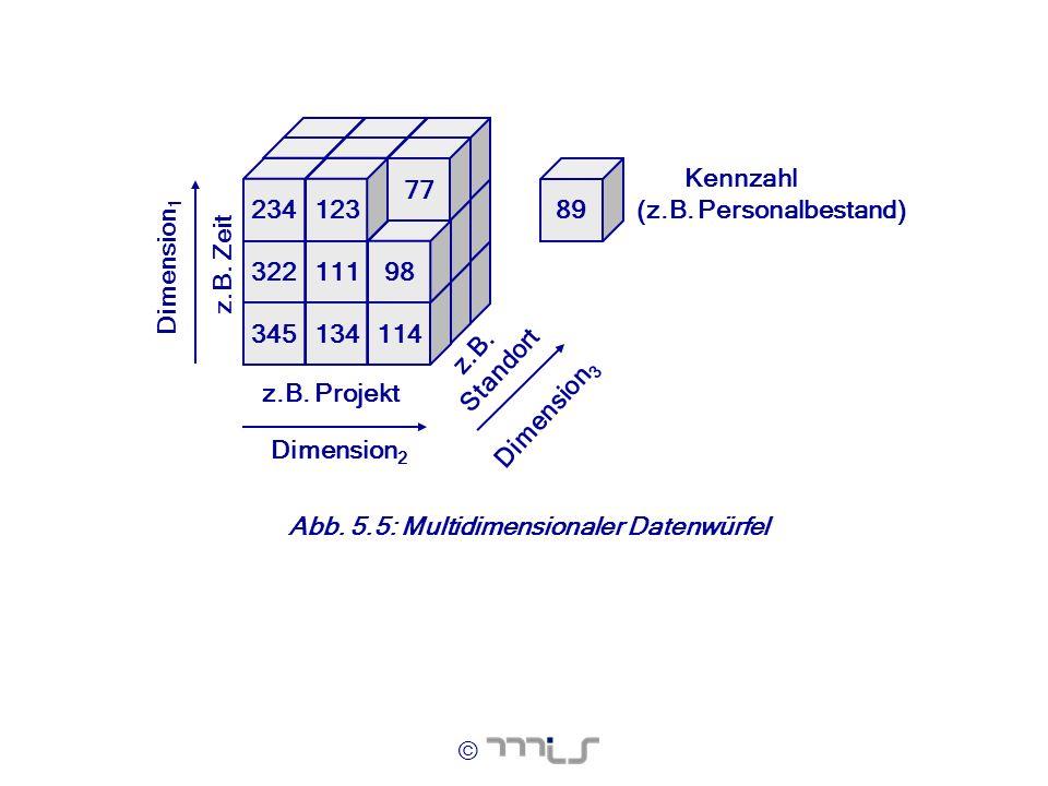 © 345134114 32211198 77 23412389 z.B. Projekt z.B. Zeit z.B. Standort Dimension 3 Dimension 2 Kennzahl (z.B. Personalbestand) Dimension 1 Abb. 5.5: Mu