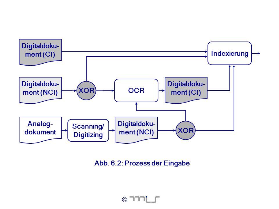 © Abb. 6.2: Prozess der Eingabe Digitaldoku- ment (NCI) Digitaldoku- ment (CI) Analog- dokument Scanning/ Digitizing OCR Indexierung Digitaldoku- ment