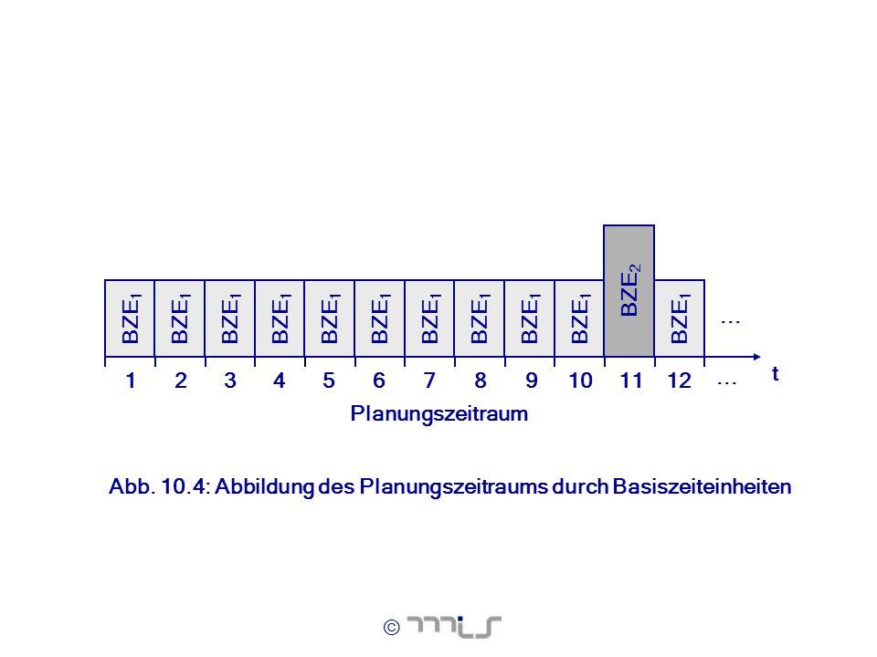 © t Planungszeitraum BZE 1 12 3456789 BZE 2 10 BZE 1 1112... Abb. 10.4: Abbildung des Planungszeitraums durch Basiszeiteinheiten