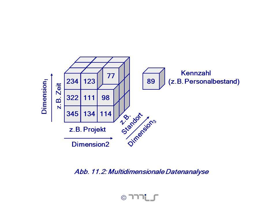 © Abb. 11.2: Multidimensionale Datenanalyse 345134114 32211198 77 23412389 z.B. Projekt z.B. Zeit z.B. Standort Dimension 3 Dimension2 Kennzahl (z.B.