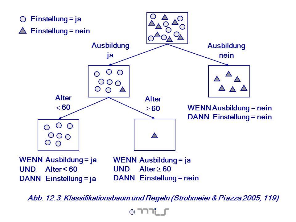 © Alter 60 Ausbildung nein Ausbildung ja WENNAusbildung = ja UNDAlter < 60 DANNEinstellung = ja WENNAusbildung = ja UNDAlter 60 DANNEinstellung = nein