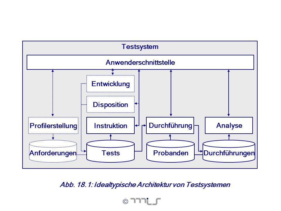 © Testsystem Disposition Durchführung Profilerstellung Analyse Instruktion Entwicklung AnforderungenTestsDurchführungenProbanden Anwenderschnittstelle