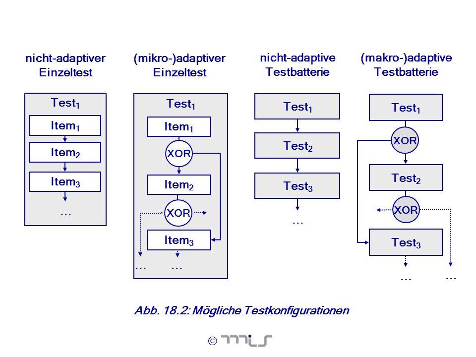 © nicht-adaptiver Einzeltest Test 1 Item 1 Item 2 Item 3 (makro-)adaptive Testbatterie Test 1 Test 2 Test 3 (mikro-)adaptiver Einzeltest nicht-adaptiv