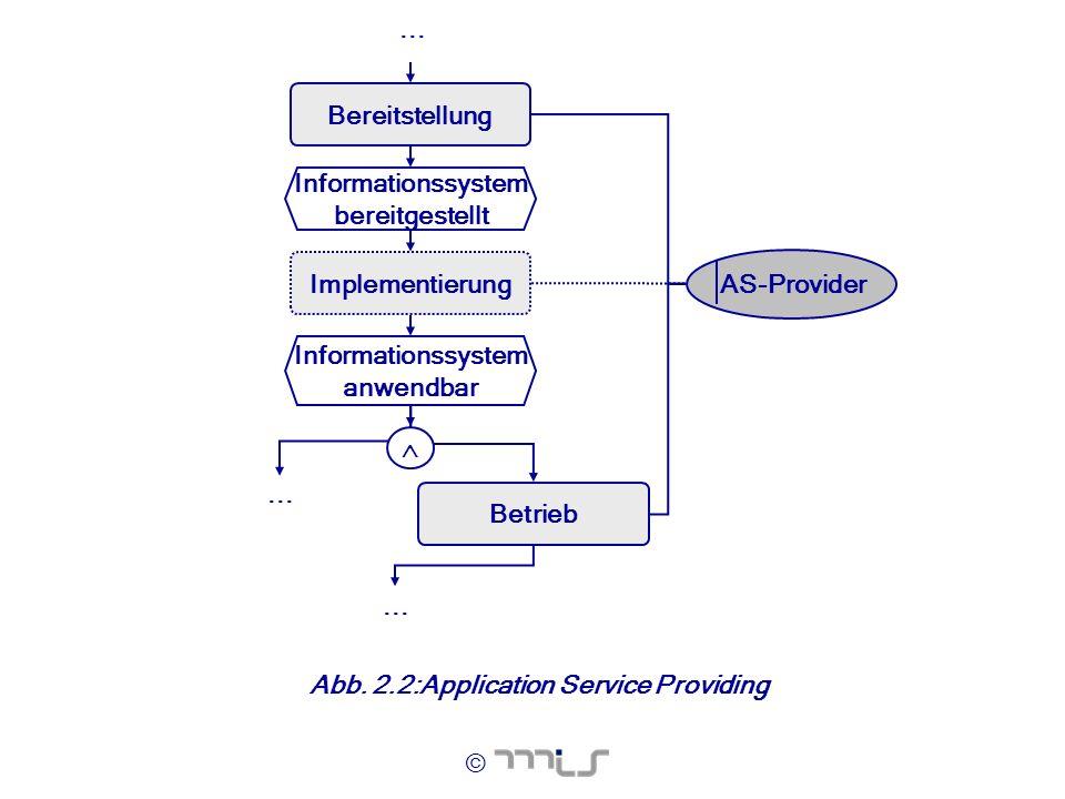 © Abb. 2.2:Application Service Providing Informationssystem bereitgestellt Implementierung Betrieb Informationssystem anwendbar Bereitstellung... AS-P