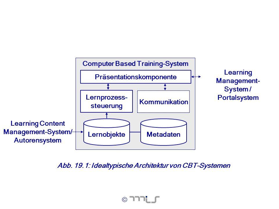 © Abb. 19.1: Idealtypische Architektur von CBT-Systemen Computer Based Training-System Lernobjekte Präsentationskomponente Lernprozess- steuerung Komm
