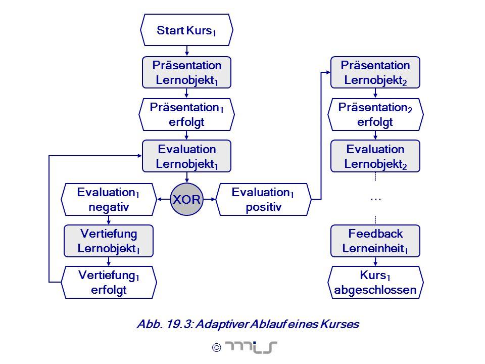© Start Kurs 1 Präsentation Lernobjekt 1 XOR Präsentation 1 erfolgt Evaluation Lernobjekt 1 Evaluation 1 negativ Evaluation 1 positiv Präsentation Ler
