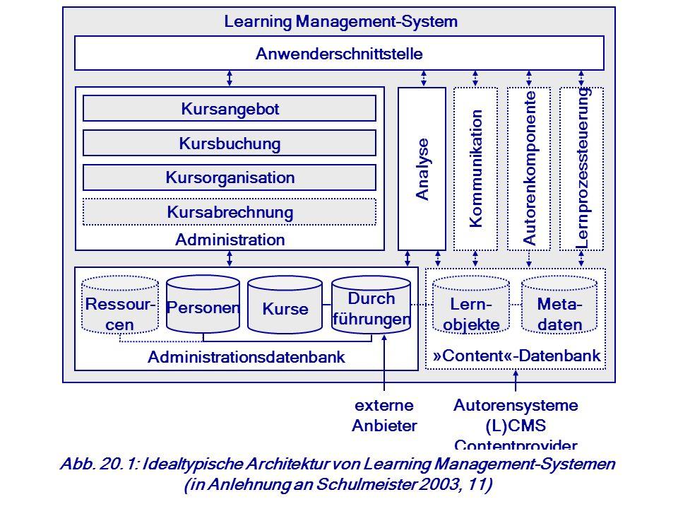© Learning Management-System Analyse Anwenderschnittstelle Lernprozessteuerung »Content«-Datenbank Administrationsdatenbank Durch führungen Kommunikat