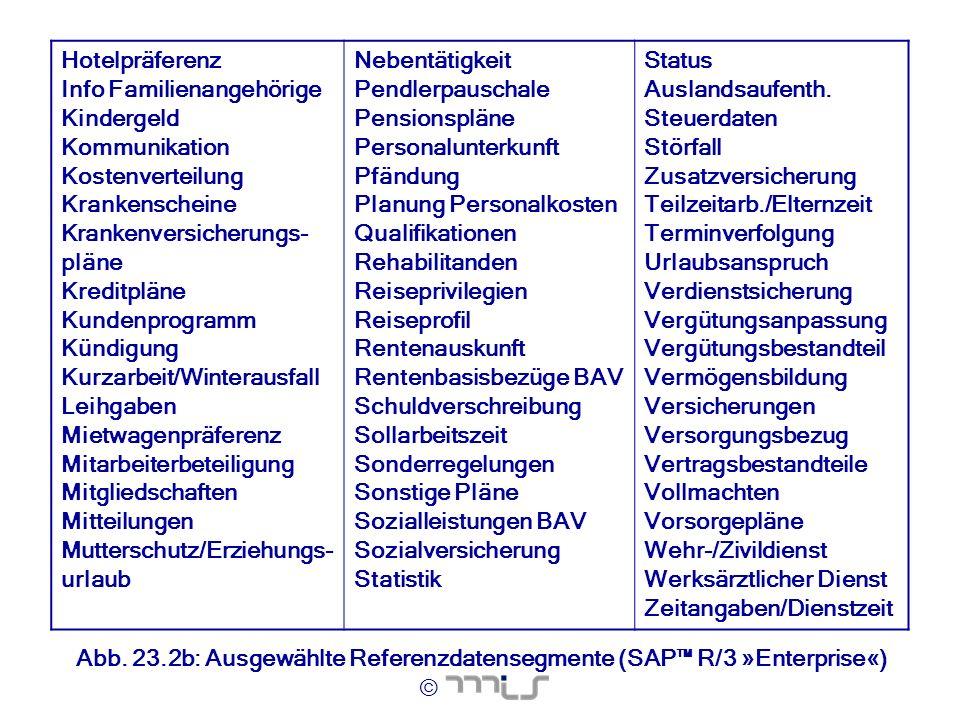 © Abb. 23.2b: Ausgewählte Referenzdatensegmente (SAP R/3 »Enterprise«) Hotelpräferenz Info Familienangehörige Kindergeld Kommunikation Kostenverteilun