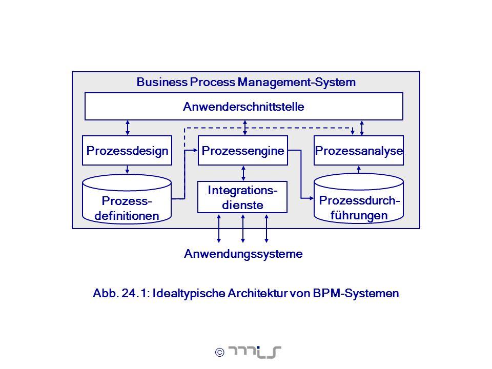 © Abb. 24.1: Idealtypische Architektur von BPM-Systemen Business Process Management-System Prozessanalyse Prozess- definitionen Anwenderschnittstelle