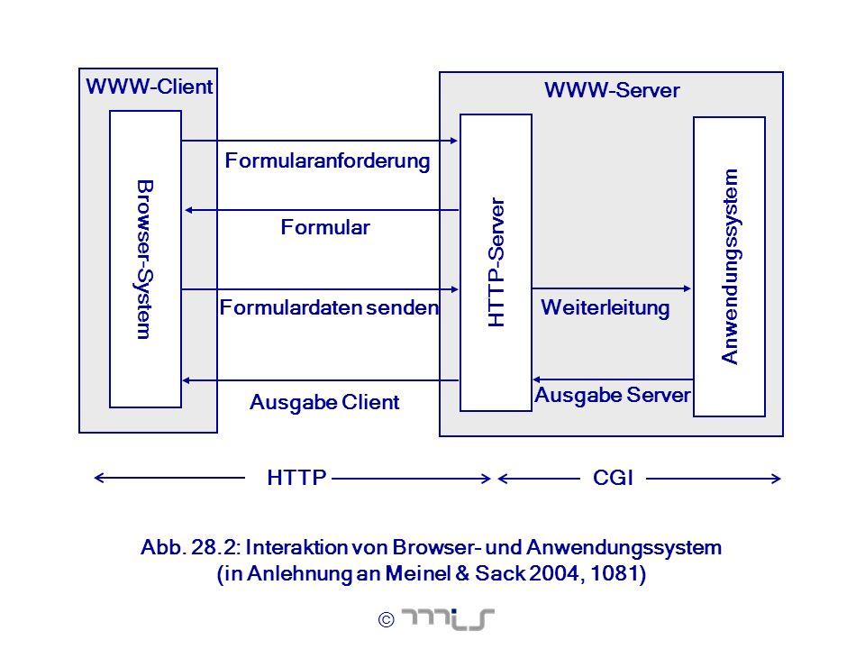 © WWW-Client WWW-Server Formularanforderung Formular Anwendungssystem Formulardaten senden Ausgabe Client HTTP-Server Weiterleitung Ausgabe Server HTT