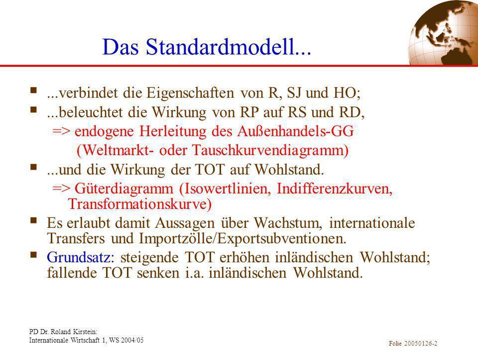 PD Dr. Roland Kirstein: Internationale Wirtschaft 1, WS 2004/05 Folie 20050126-2 Das Standardmodell......verbindet die Eigenschaften von R, SJ und HO;