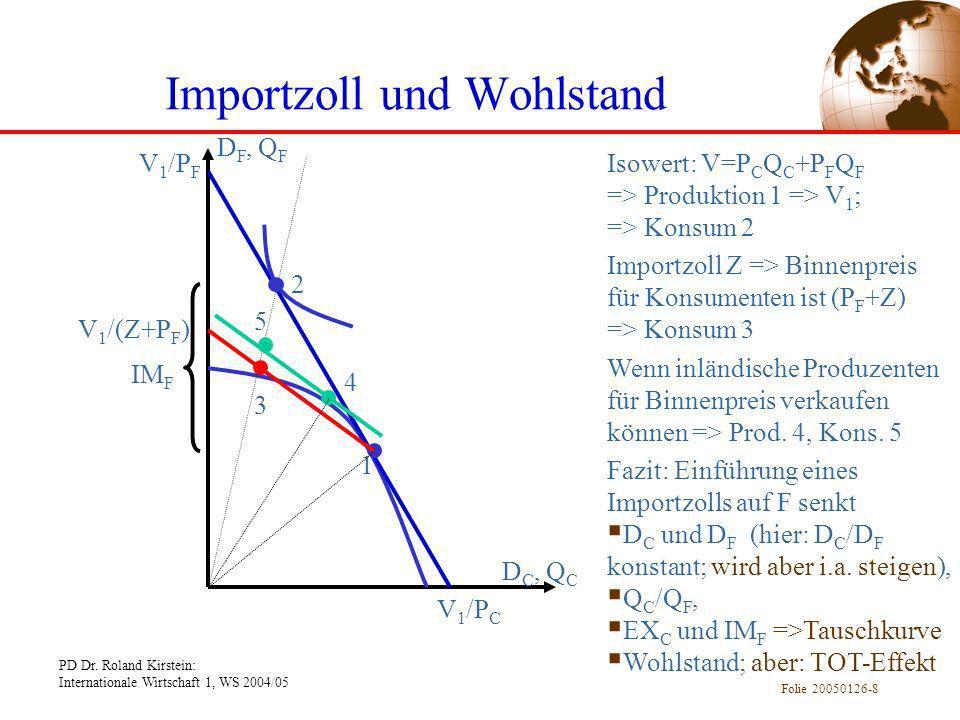 PD Dr. Roland Kirstein: Internationale Wirtschaft 1, WS 2004/05 Folie 20050126-8 Importzoll und Wohlstand D F, Q F D C, Q C Isowert: V=P C Q C +P F Q