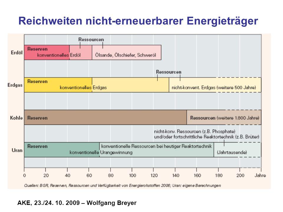 AKE, 23./24. 10. 2009 – Wolfgang Breyer Reichweiten nicht-erneuerbarer Energieträger