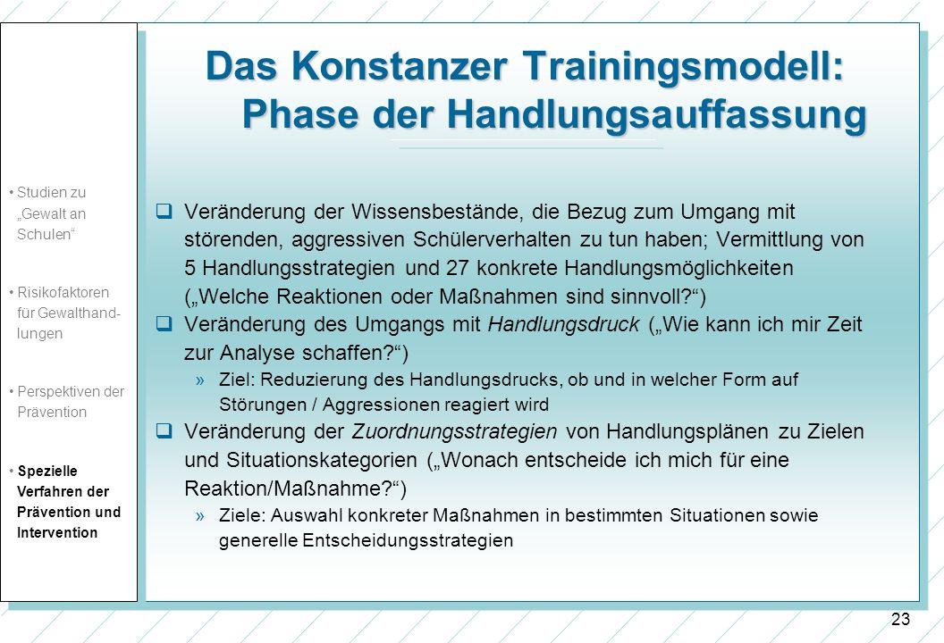 24 Das Konstanzer Trainingsmodell: Phase der Handlungsausführung Veränderung des konkreten Verhaltens (Wie kann ich den Erfolg sicherstellen?) »Ziel: Verfestigung der bereits erworbenen Wissensbestände und ermöglichen von Verhaltenssicherheit.