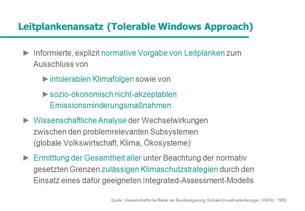 Leitplankenansatz (Tolerable Windows Approach) Informierte, explizit normative Vorgabe von Leitplanken zum Ausschluss von intolerablen Klimafolgen sow