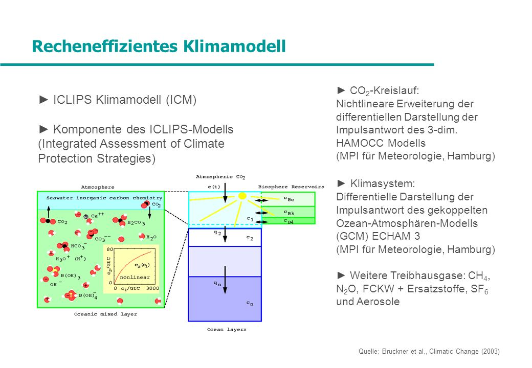 Recheneffizientes Klimamodell Quelle: Bruckner et al., Climatic Change (2003) CO 2 -Kreislauf: Nichtlineare Erweiterung der differentiellen Darstellung der Impulsantwort des 3-dim.