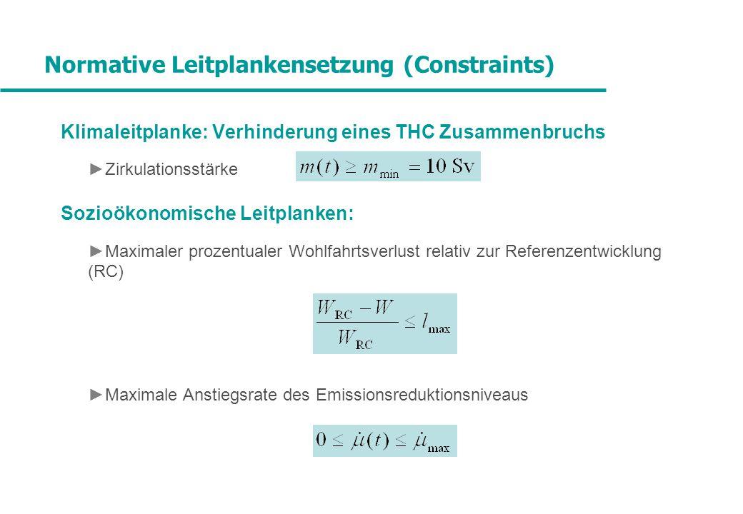 Normative Leitplankensetzung (Constraints) Klimaleitplanke: Verhinderung eines THC Zusammenbruchs Zirkulationsstärke Sozioökonomische Leitplanken: Maximaler prozentualer Wohlfahrtsverlust relativ zur Referenzentwicklung (RC) Maximale Anstiegsrate des Emissionsreduktionsniveaus
