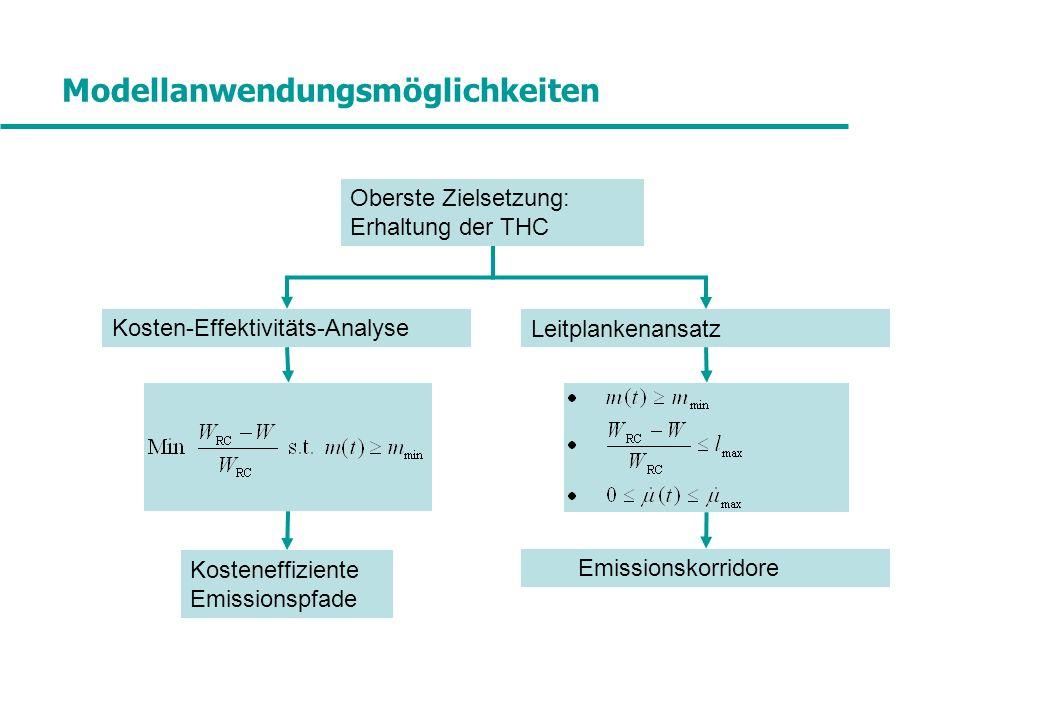 Modellanwendungsmöglichkeiten Oberste Zielsetzung: Erhaltung der THC Kosten-Effektivitäts-Analyse Leitplankenansatz Kosteneffiziente Emissionspfade Emissionskorridore