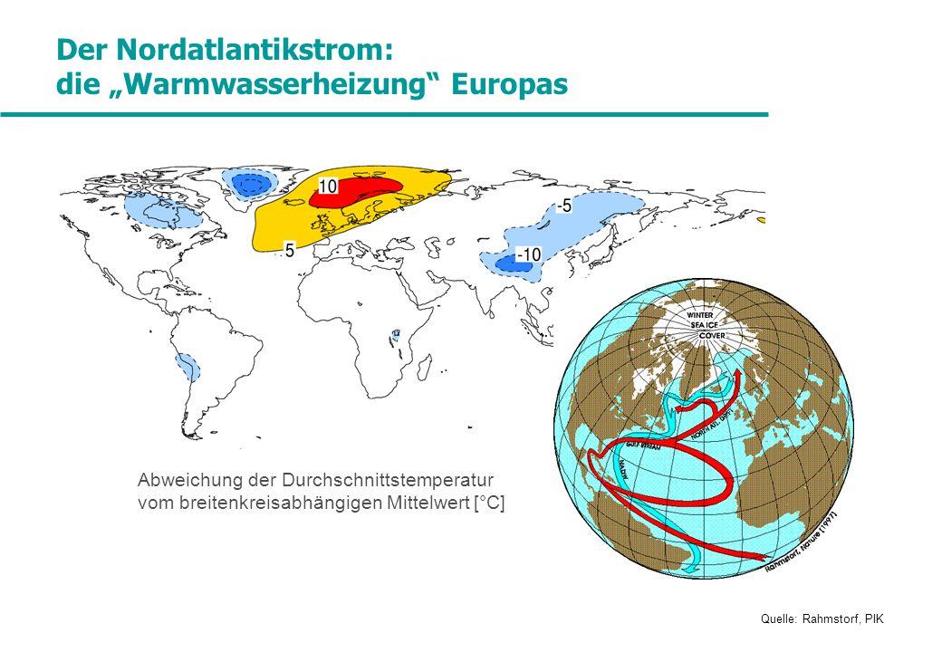 Der Nordatlantikstrom: die Warmwasserheizung Europas Abweichung der Durchschnittstemperatur vom breitenkreisabhängigen Mittelwert [°C] Quelle: Rahmstorf, PIK