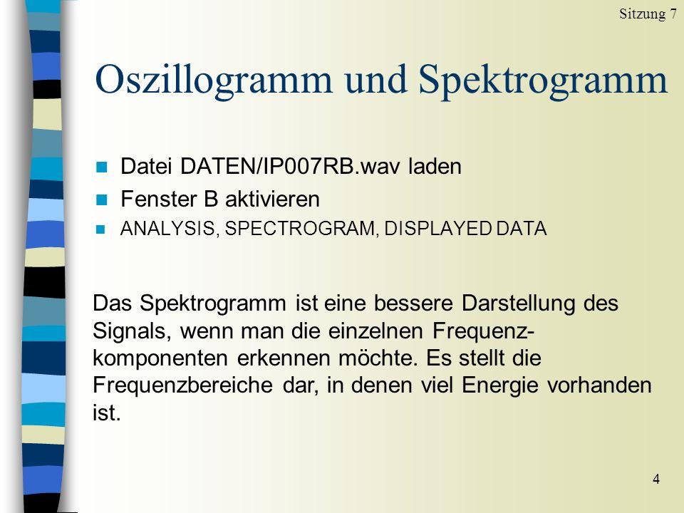 4 Oszillogramm und Spektrogramm Sitzung 7 n Datei DATEN/IP007RB.wav laden n Fenster B aktivieren n ANALYSIS, SPECTROGRAM, DISPLAYED DATA Das Spektrogr