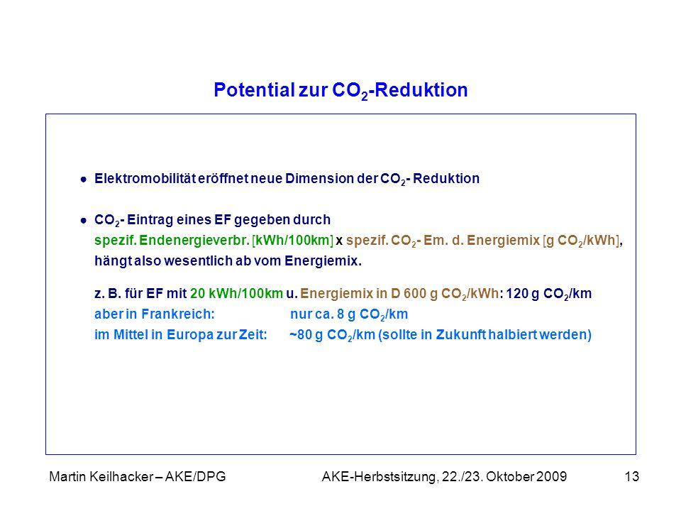 Martin Keilhacker – AKE/DPG AKE-Herbstsitzung, 22./23. Oktober 200913 Potential zur CO 2 -Reduktion Elektromobilität eröffnet neue Dimension der CO 2