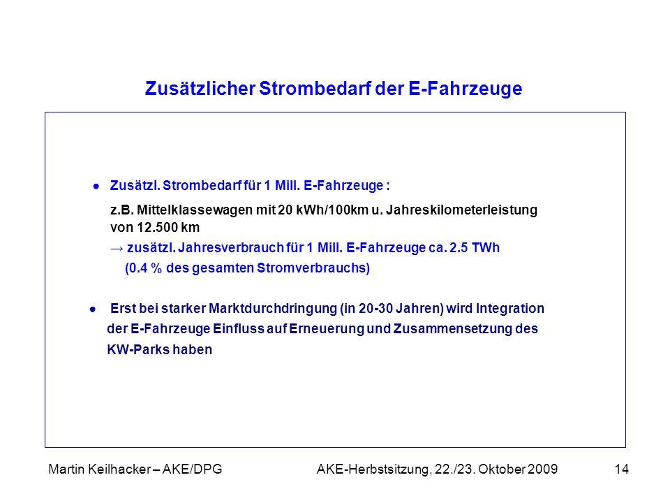 Martin Keilhacker – AKE/DPG AKE-Herbstsitzung, 22./23. Oktober 200914 Zusätzlicher Strombedarf der E-Fahrzeuge Zusätzl. Strombedarf für 1 Mill. E-Fahr