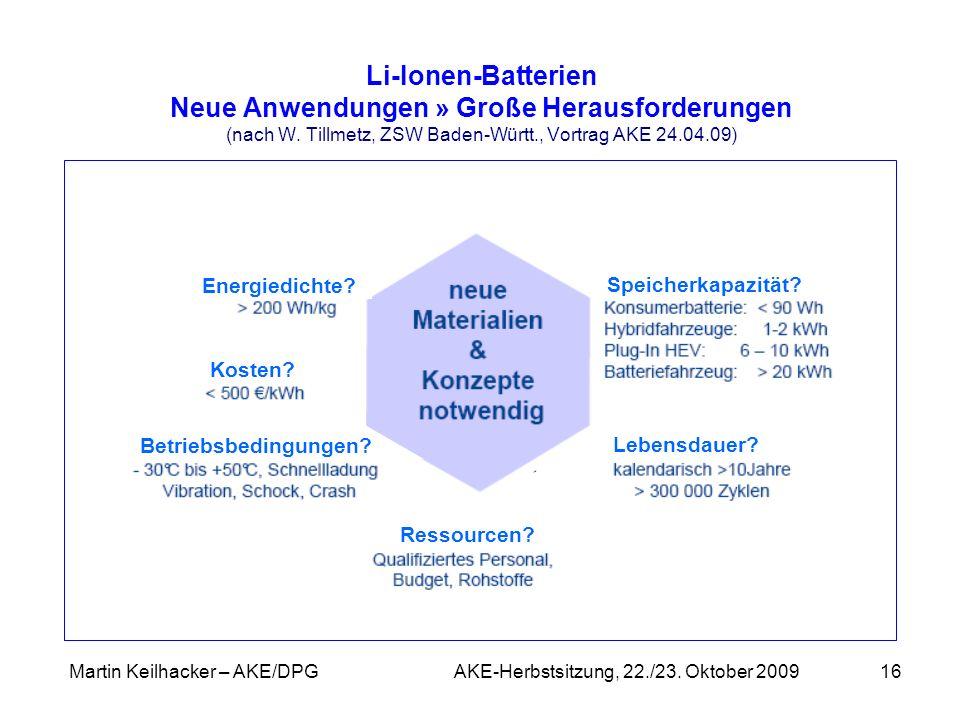 Martin Keilhacker – AKE/DPG AKE-Herbstsitzung, 22./23. Oktober 200916 Li-Ionen-Batterien Neue Anwendungen » Große Herausforderungen (nach W. Tillmetz,