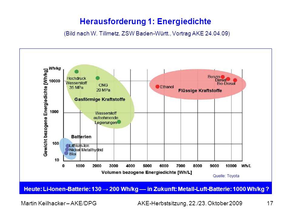 Martin Keilhacker – AKE/DPG AKE-Herbstsitzung, 22./23. Oktober 200917 Herausforderung 1: Energiedichte (Bild nach W. Tillmetz, ZSW Baden-Württ., Vortr