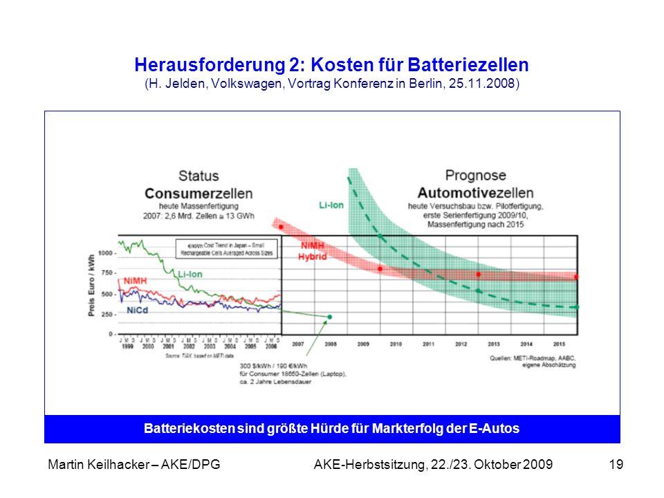 Martin Keilhacker – AKE/DPG AKE-Herbstsitzung, 22./23. Oktober 200919 Herausforderung 2: Kosten für Batteriezellen (H. Jelden, Volkswagen, Vortrag Kon