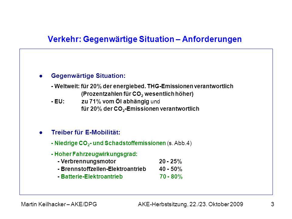Martin Keilhacker – AKE/DPG AKE-Herbstsitzung, 22./23. Oktober 20093 Verkehr: Gegenwärtige Situation – Anforderungen Gegenwärtige Situation: - Weltwei