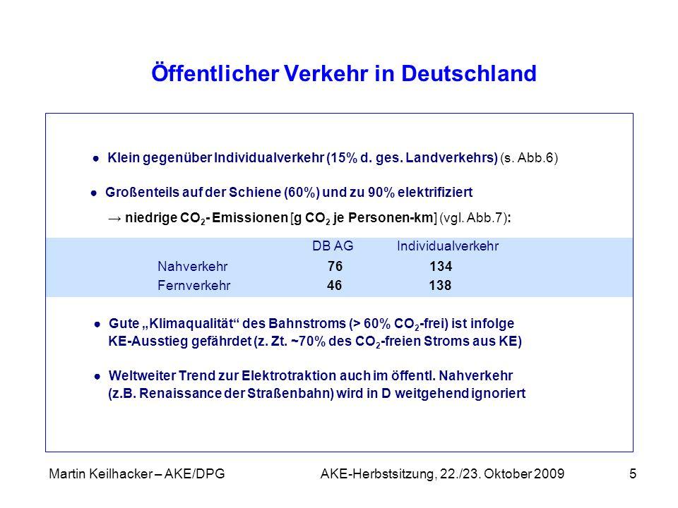 Martin Keilhacker – AKE/DPG AKE-Herbstsitzung, 22./23. Oktober 20095 Öffentlicher Verkehr in Deutschland Klein gegenüber Individualverkehr (15% d. ges