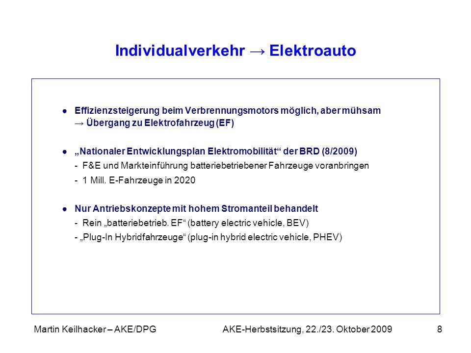 Martin Keilhacker – AKE/DPG AKE-Herbstsitzung, 22./23. Oktober 20098 Individualverkehr Elektroauto Effizienzsteigerung beim Verbrennungsmotors möglich