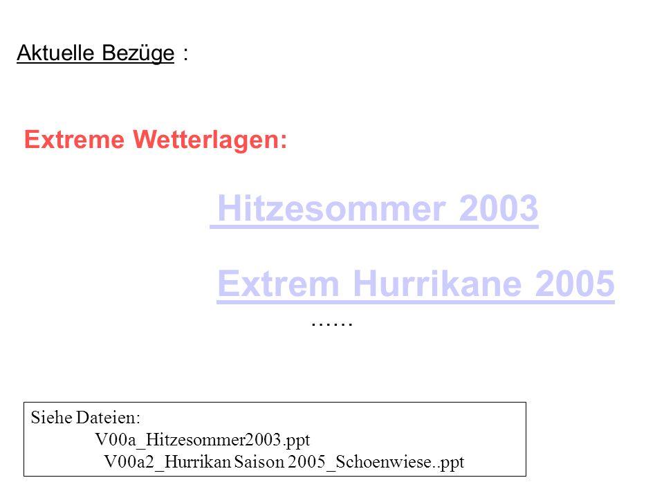 Aktuelle Bezüge : Extreme Wetterlagen: Hitzesommer 2003 Hitzesommer 2003 Extrem Hurrikane 2005 …… Siehe Dateien: V00a_Hitzesommer2003.ppt V00a2_Hurrikan Saison 2005_Schoenwiese..ppt