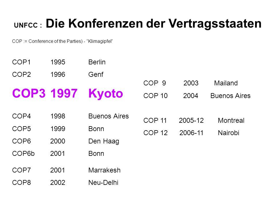 COP := Conference of the Parties) - Klimagipfel COP11995Berlin COP21996Genf COP31997Kyoto COP41998Buenos Aires COP51999Bonn COP62000Den Haag COP6b2001