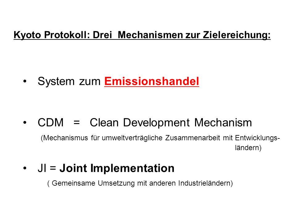 System zum Emissionshandel CDM = Clean Development Mechanism (Mechanismus für umweltverträgliche Zusammenarbeit mit Entwicklungs- ländern) JI = Joint Implementation ( Gemeinsame Umsetzung mit anderen Industrieländern) Kyoto Protokoll: Drei Mechanismen zur Zielereichung: