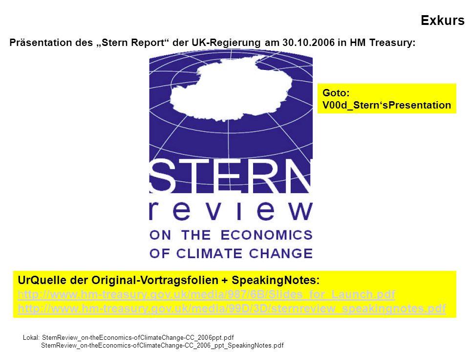 Präsentation des Stern Report der UK-Regierung am 30.10.2006 in HM Treasury: Lokal: SternReview_on-theEconomics-ofClimateChange-CC_2006ppt.pdf SternReview_on-theEconomics-ofClimateChange-CC_2006_ppt_SpeakingNotes.pdf UrQuelle der Original-Vortragsfolien + SpeakingNotes: http://www.hm-treasury.gov.uk/media/987/6B/Slides_for_Launch.pdf http://www.hm-treasury.gov.uk/media/99D/3D/sternreview_speakingnotes.pdf Goto: V00d_SternsPresentation Exkurs