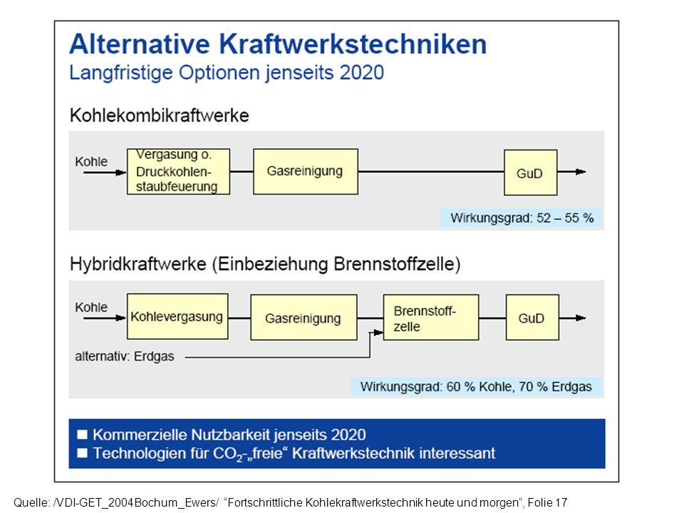 Quelle: /VDI-GET_2004Bochum_Ewers/ Fortschrittliche Kohlekraftwerkstechnik heute und morgen, Folie 18.