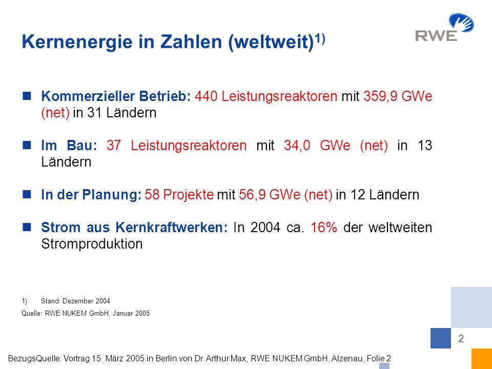 Kernenergie international keineswegs aufgegeben.22 Vision Link zum Original im AKE-Archiv Quelle: J.U.Knebel: Neue Kernreaktoren der Generation 4.