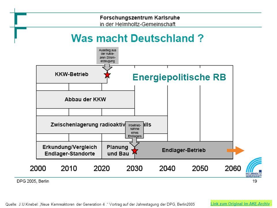 .23 Kernenergie als Thema Link zum AKE-ArchivLink zum AKE-Archiv: Energievorträge der 67.