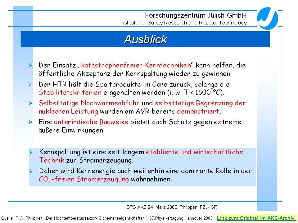 Link zum AKE-ArchivLink zum AKE-Archiv: Energievorträge der 68.