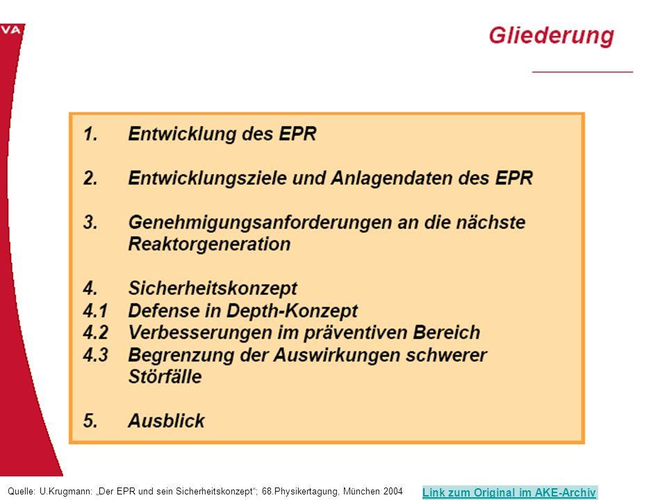 Link zum Original im AKE-Archiv Quelle: U.Krugmann: Der EPR und sein Sicherheitskonzept; 68.Physikertagung, München 2004