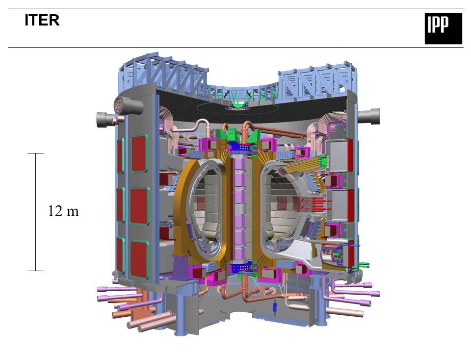 Stand und Aussichten der Kernfusion: Zeitplan JET ITER Advanced ITER-Prototypen TOKAMAK ITER-FDR Materialentwicklung IFMIF DEMO Asdex-Upgrade Wendelstein 7 AS Wendelstein 7 X...