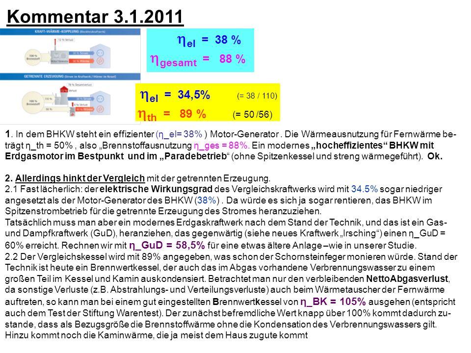 Kommentar 3.1.2011 el = 34,5% (= 38 / 110) th = 89 % (= 50 /56) el = 38 % gesamt = 88 % 1. In dem BHKW steht ein effizienter (η_el= 38% ) Motor-Genera