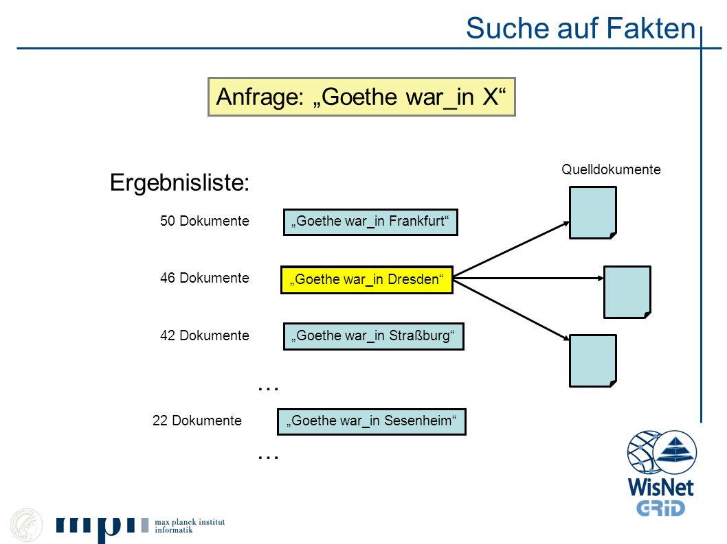 Suche auf Fakten Anfrage: Goethe war_in X Ergebnisliste: Goethe war_in Frankfurt Goethe war_in Dresden Goethe war_in Straßburg 50 Dokumente 46 Dokumen