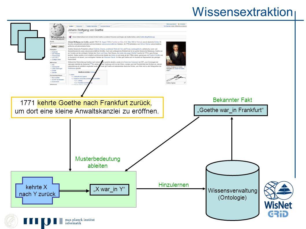 Wissensextraktion 1771 kehrte Goethe nach Frankfurt zurück, um dort eine kleine Anwaltskanzlei zu eröffnen. Goethe war_in Frankfurt Wissensverwaltung