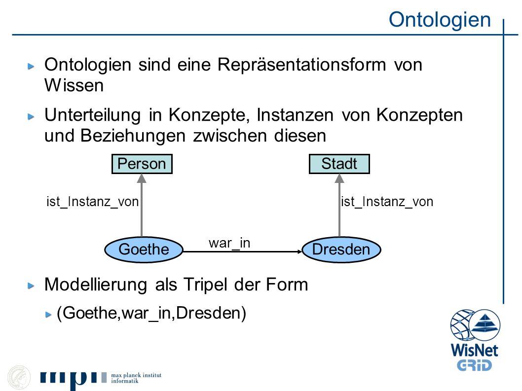 Ontologien Ontologien sind eine Repräsentationsform von Wissen Unterteilung in Konzepte, Instanzen von Konzepten und Beziehungen zwischen diesen Model